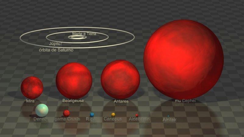 http://www.astro.iag.usp.br/%7Egastao/PlanetasEstrelas/Estrelas3peq.jpg